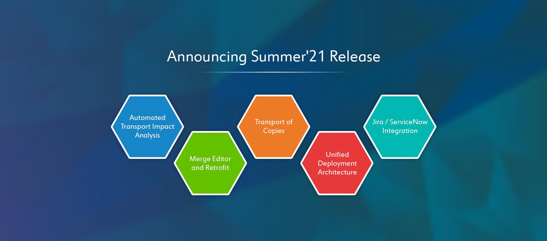 Announcing Summer'21 Release