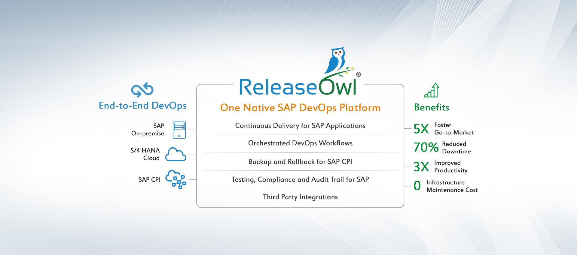 One Native SAP DevOps Platform